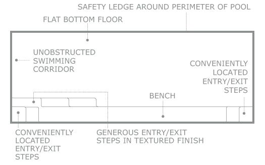 Esprit-Blueprint